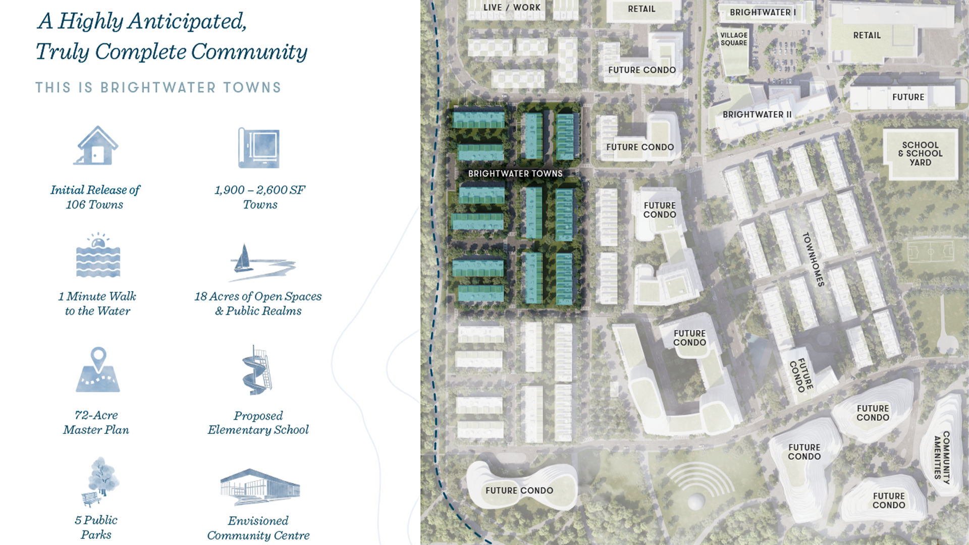 Brightwater Towns Phase I Site 1080p