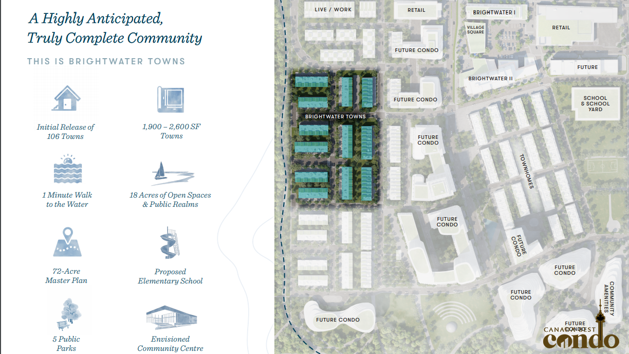 Brightwater Towns Phase I