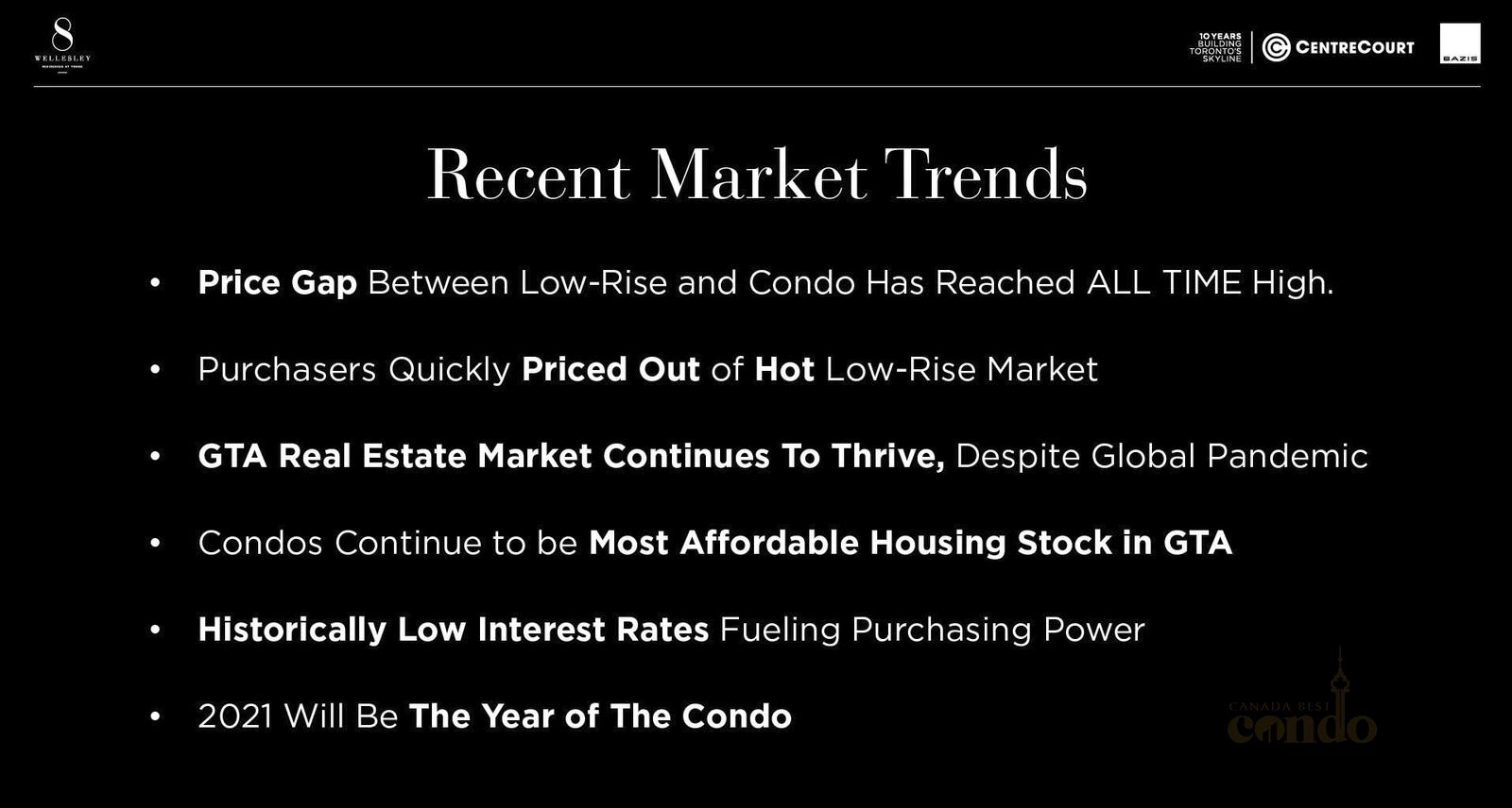 Toronto Recent Market Trends