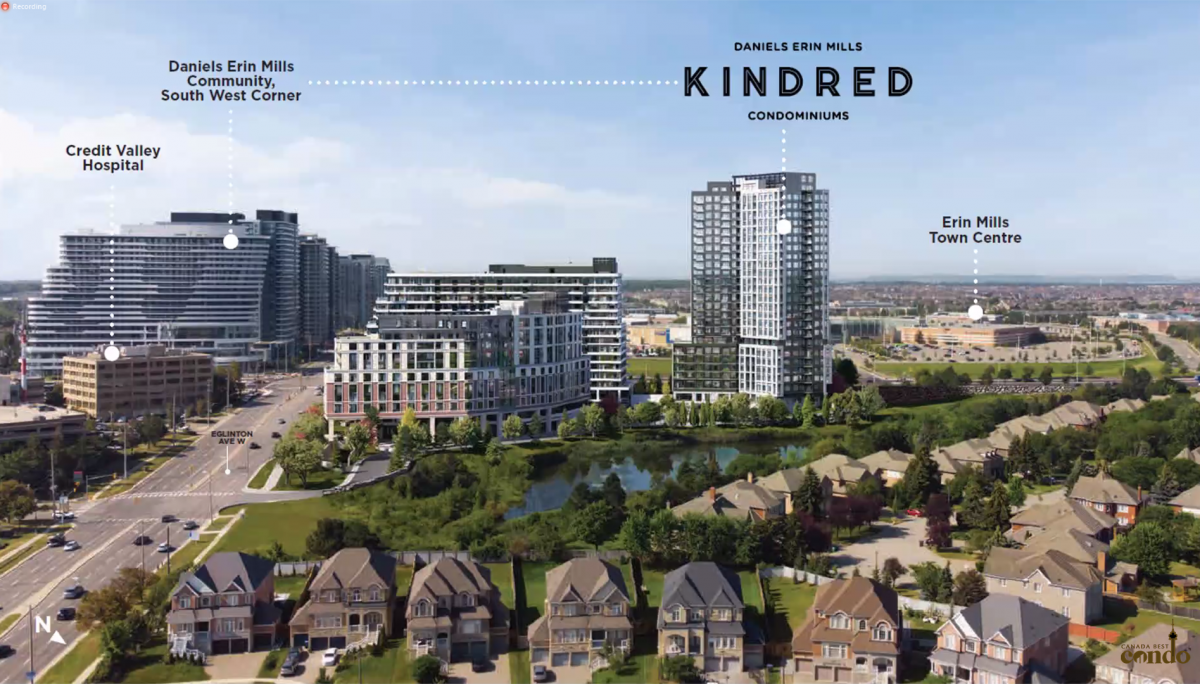 Kindred Launch RA